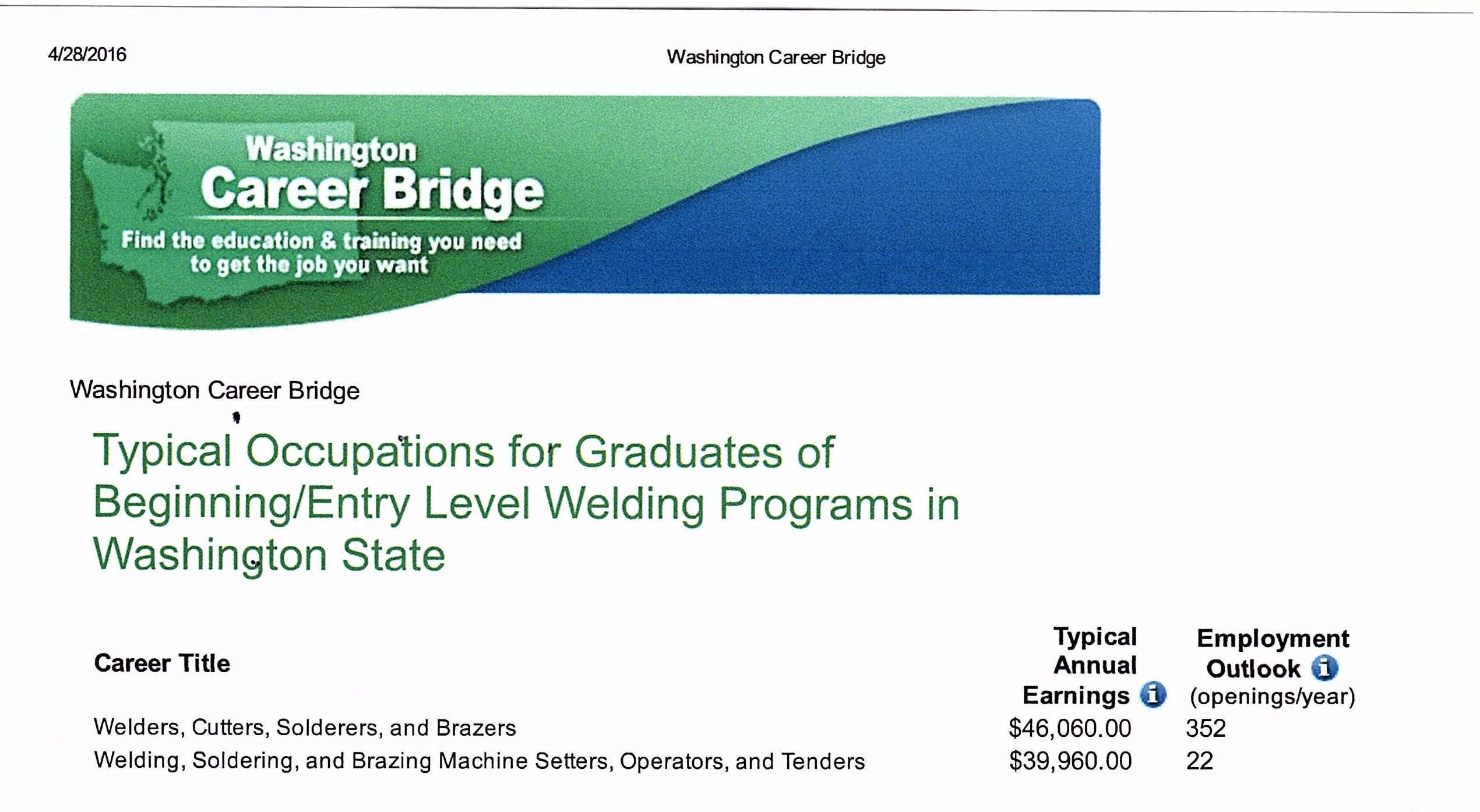 Washington State Wage Info Anvil Welding Instruction